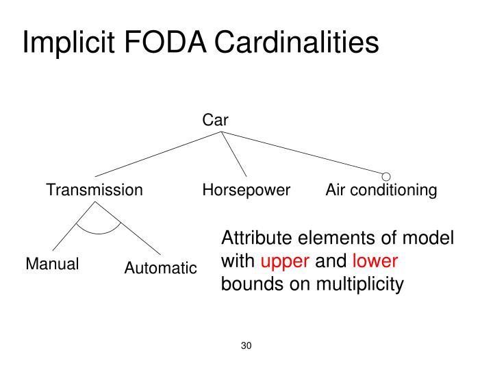 Implicit FODA Cardinalities