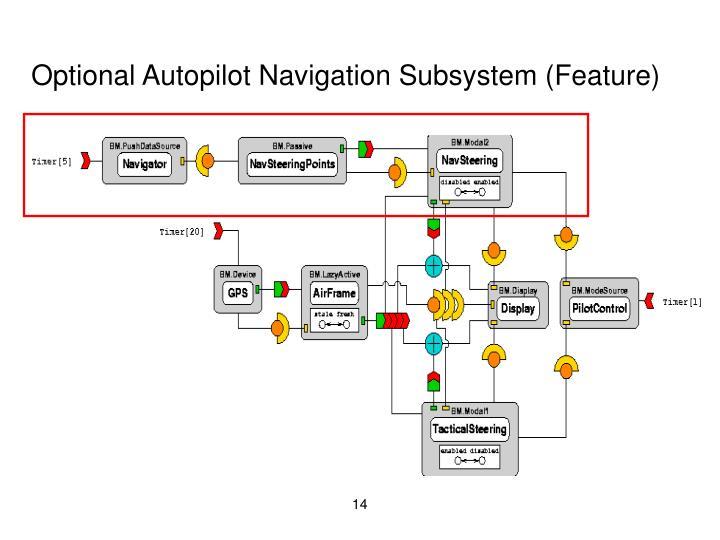 Optional Autopilot Navigation Subsystem (Feature)