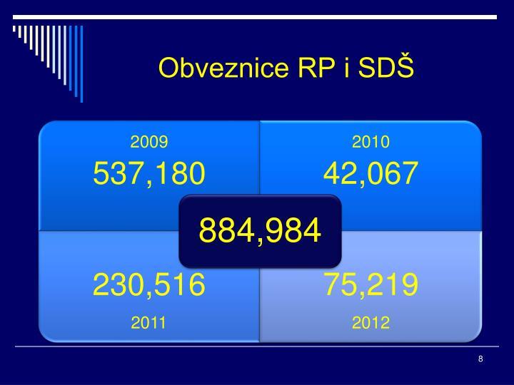 Obveznice RP i SDŠ