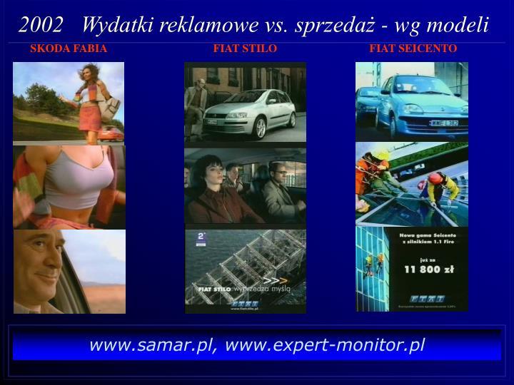 2002   Wydatki reklamowe vs. sprzedaż - wg modeli