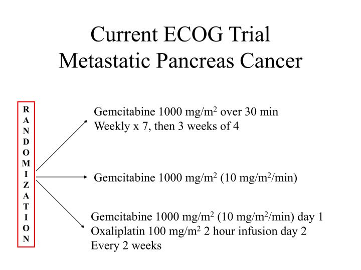 Current ECOG Trial