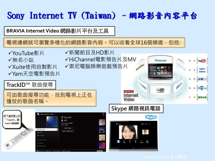 Sony Internet TV (Taiwan) –