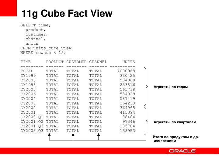 11g Cube Fact View