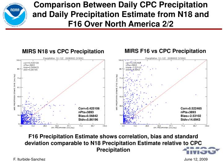 Comparison Between Daily CPC Precipitation and Daily Precipitation Estimate from N18 and F16 Over North America 2/2
