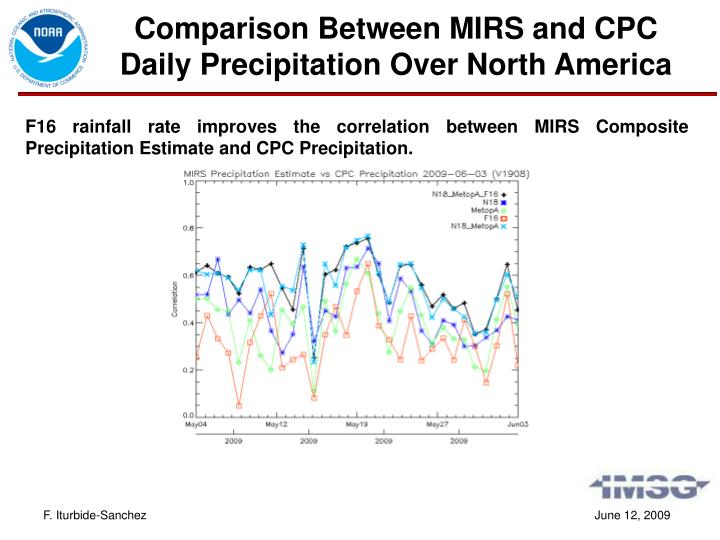 Comparison Between MIRS and CPC Daily Precipitation Over North America
