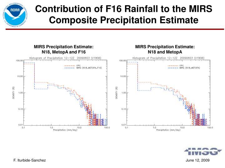 Contribution of F16 Rainfall to the MIRS Composite Precipitation Estimate