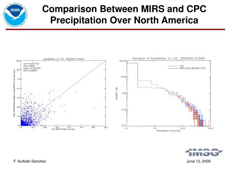 Comparison Between MIRS and CPC Precipitation Over North America