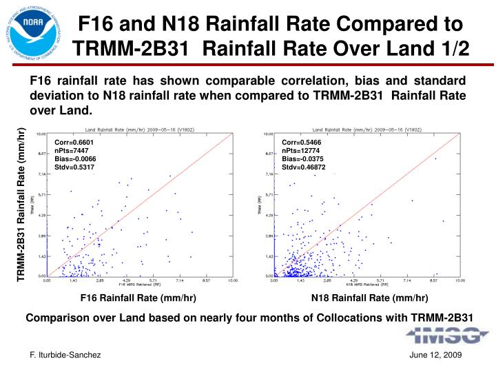 F16 and N18 Rainfall Rate Compared to  TRMM-2B31  Rainfall Rate Over Land 1/2
