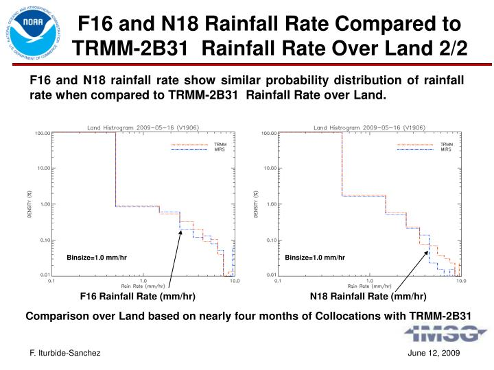 F16 and N18 Rainfall Rate Compared to  TRMM-2B31  Rainfall Rate Over Land 2/2