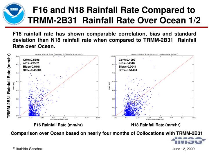 F16 and N18 Rainfall Rate Compared to  TRMM-2B31  Rainfall Rate Over Ocean 1/2