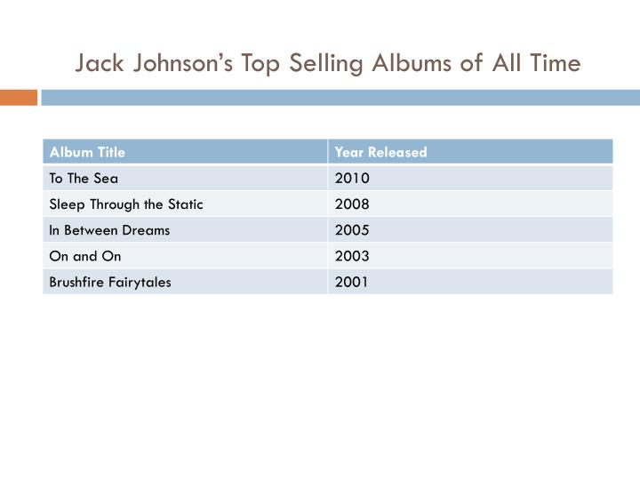 Jack Johnson's Top Selling Albums of All Time