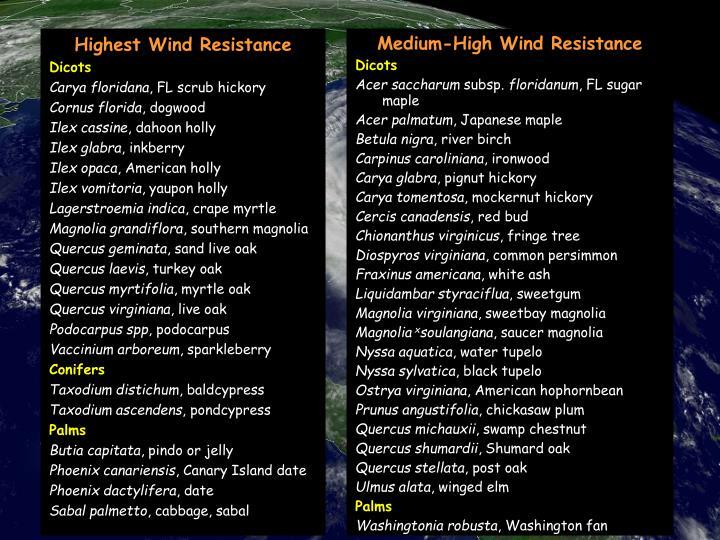 Medium-High Wind Resistance