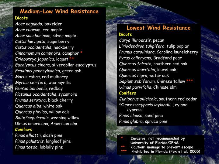 Medium-Low Wind Resistance