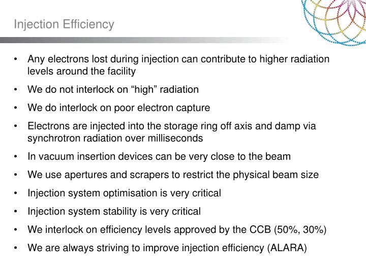Injection Efficiency
