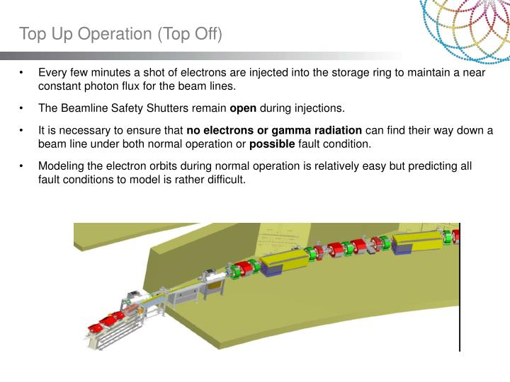 Top Up Operation (Top Off)