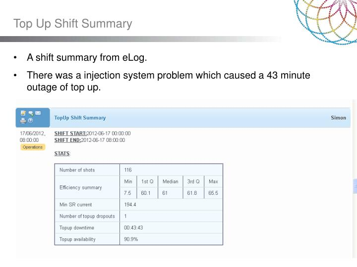 Top Up Shift Summary