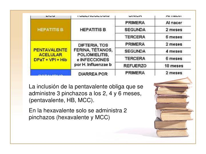 La inclusin de la pentavalente obliga que se administre 3 pinchazos a los 2, 4 y 6 meses, (pentavalente, HB, MCC).