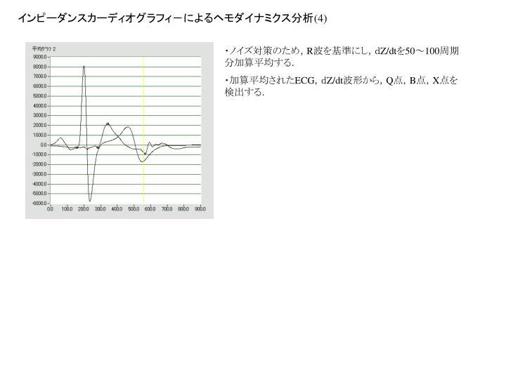 インピーダンスカーディオグラフィ-によるヘモダイナミクス分析