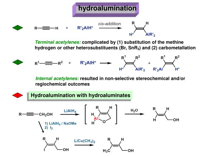 hydroalumination