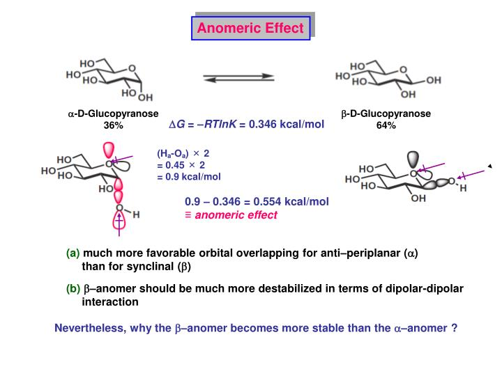 Anomeric Effect
