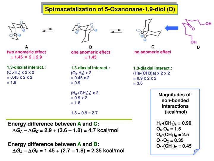 Spiroacetalization of 5-Oxanonane-1,9-diol (D)