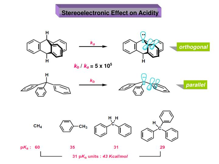 Stereoelectronic Effect on Acidity