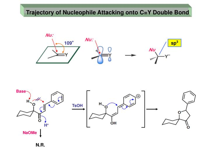 Trajectory of Nucleophile Attacking onto C=Y Double Bond