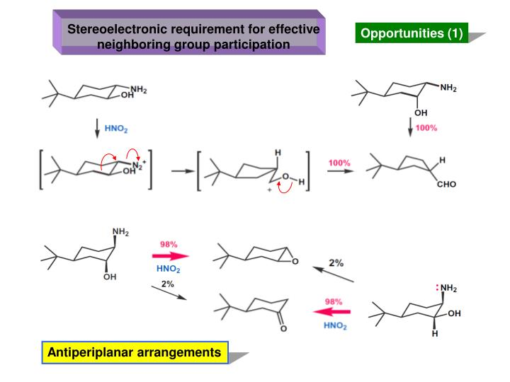 Stereoelectronic requirement for effective