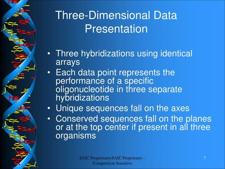 Three-Dimensional Data Presentation
