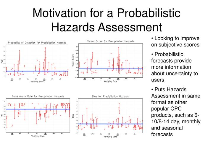 Motivation for a Probabilistic Hazards Assessment