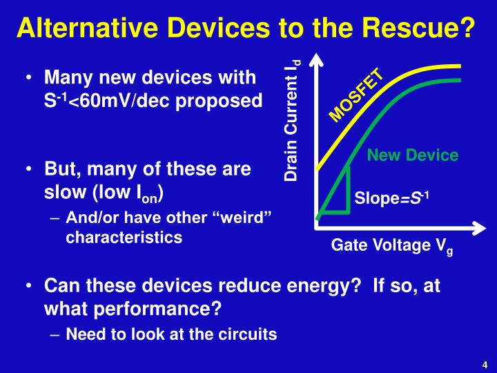 Alternative Devices to the Rescue?