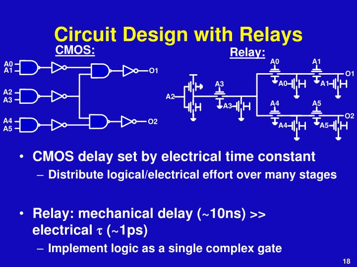 Circuit Design with Relays