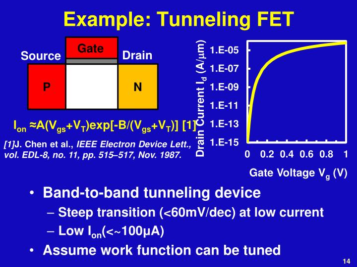 Example: Tunneling FET