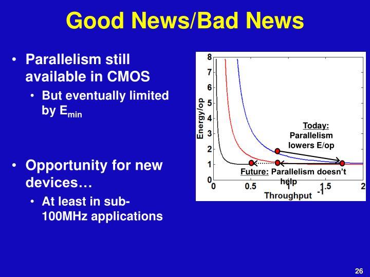 Good News/Bad News