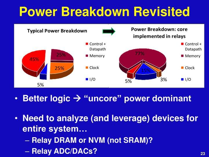 Power Breakdown Revisited