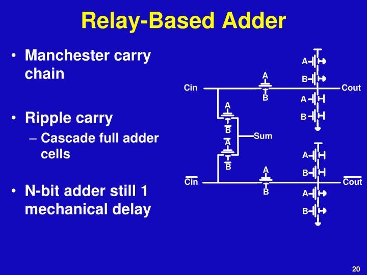 Relay-Based Adder