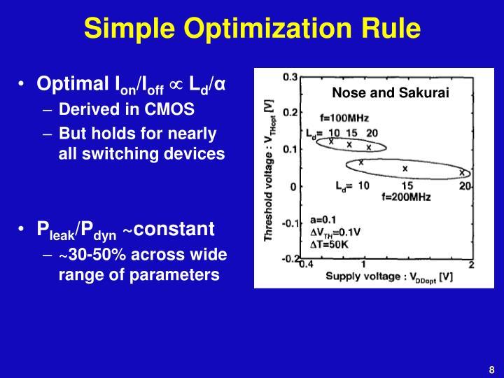 Simple Optimization Rule