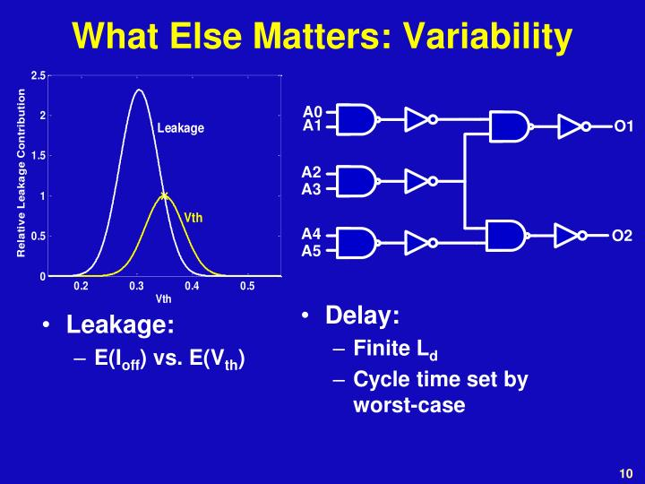 What Else Matters: Variability