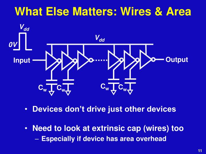 What Else Matters: Wires & Area