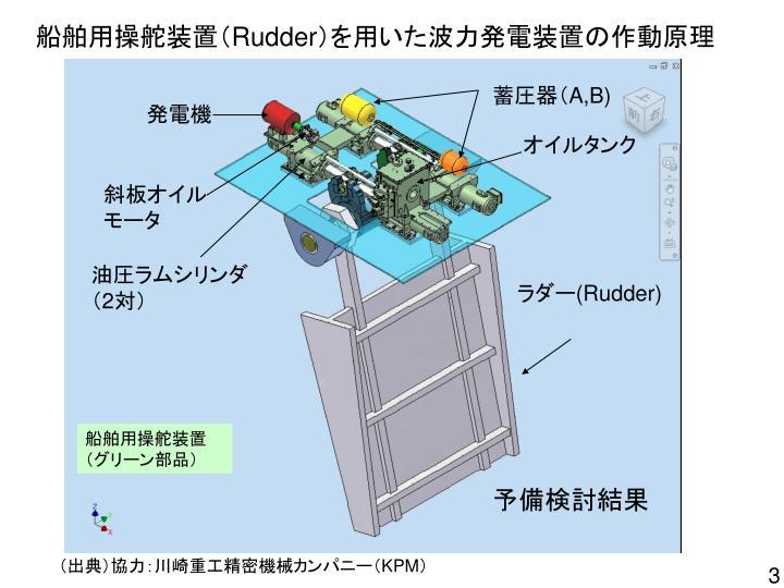 船舶用操舵装置(