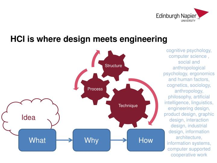 HCI is where design meets engineering