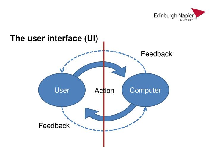 The user interface (UI)