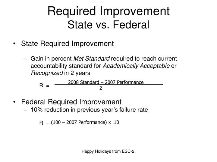 Required Improvement