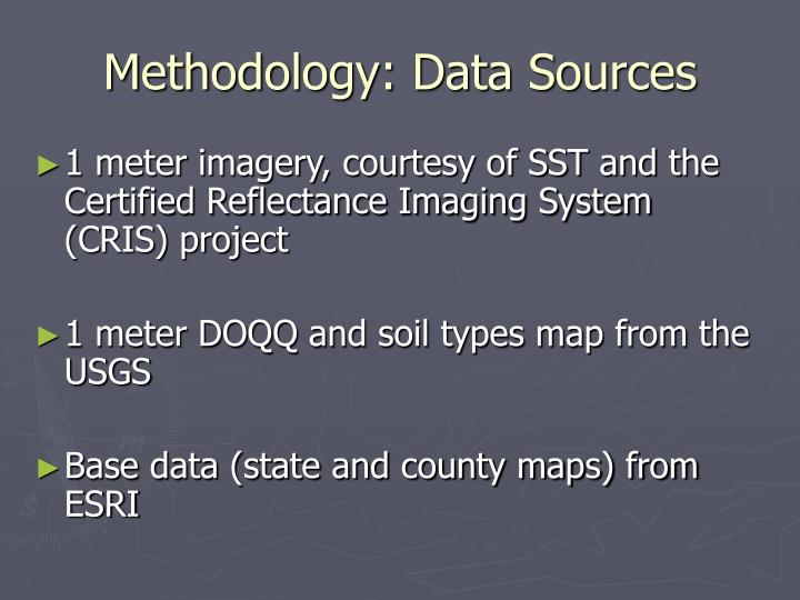 Methodology: Data Sources