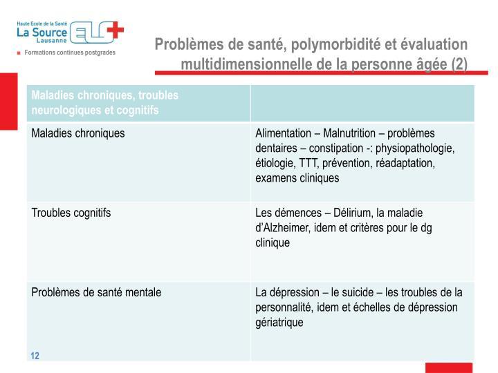 Problèmes de santé, polymorbidité et évaluation multidimensionnelle de la personne âgée (2)