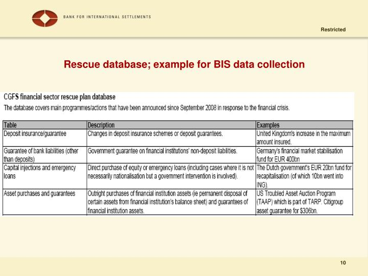 Rescue database; example for BIS data collection