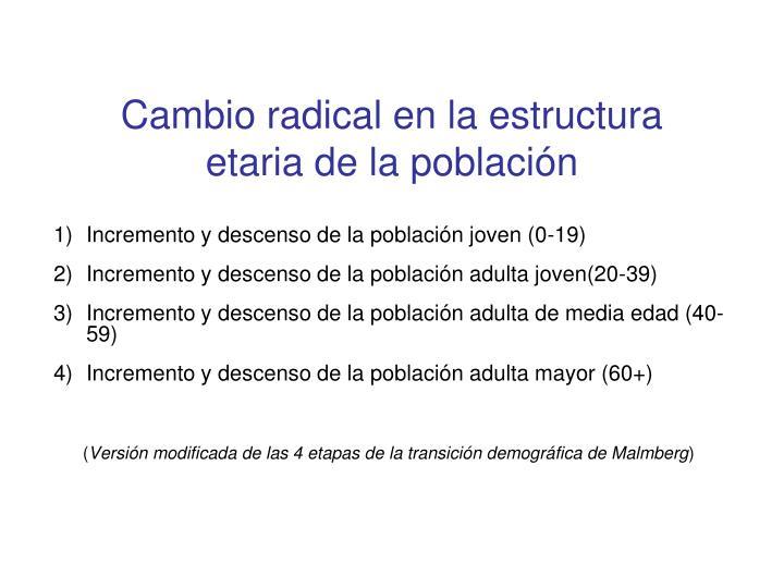 Cambio radical en la estructura etaria de la población