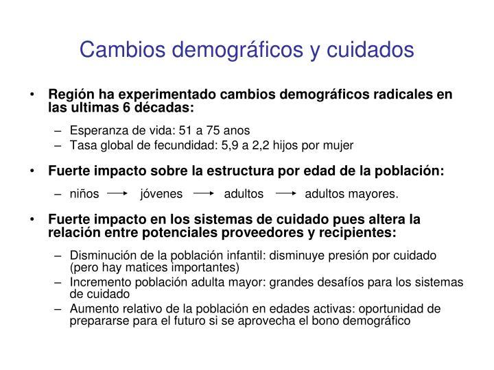 Cambios demográficos y cuidados