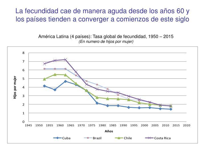 La fecundidad cae de manera aguda desde los años 60 y los países tienden a converger a comienzos de este siglo