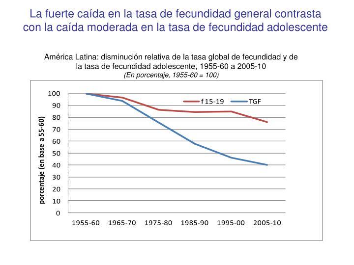 La fuerte caída en la tasa de fecundidad general contrasta con la caída moderada en la tasa de fecundidad adolescente